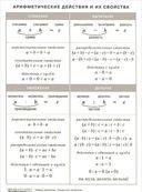 Таблица умножения. Наглядно-раздаточное пособие — фото, картинка — 1